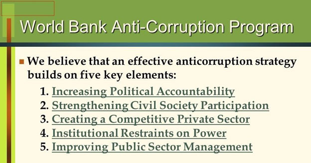 Fig. 2 corruption hinders society's competitiveness